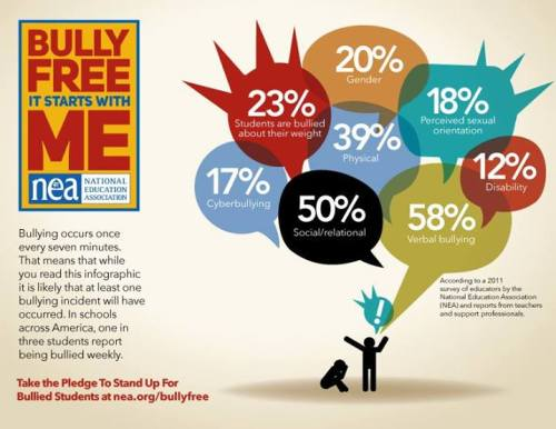 BullyFree-Infographic